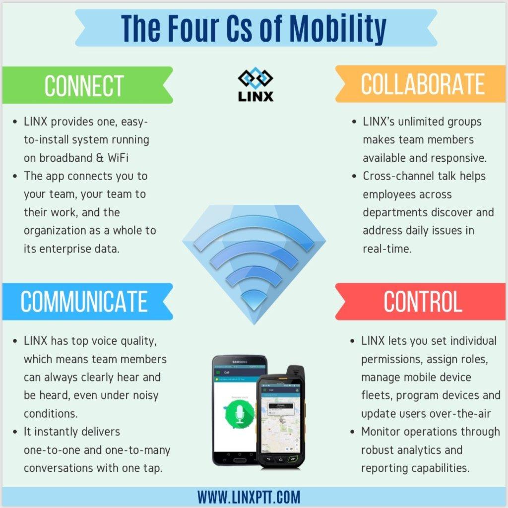 LINX enterprise mobility